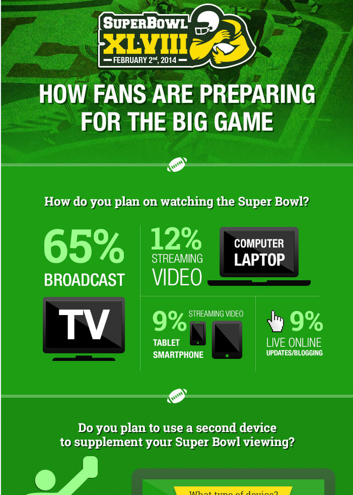 super-bowl-infographic-top
